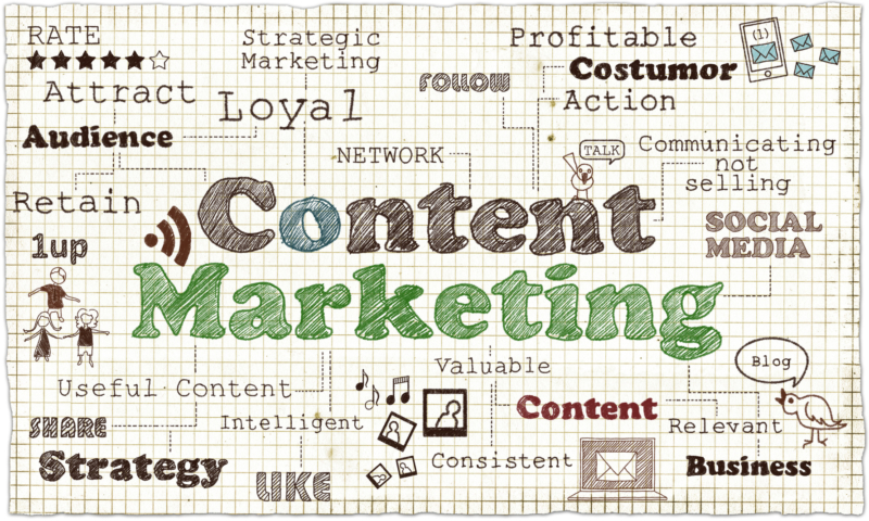 Content Marketing Can Help With Search Engine Ranking & Organic Traffic